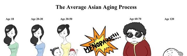 アジア人女性 年の取り方