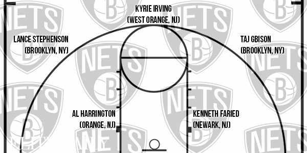 NBA 出身地 ブルックリン