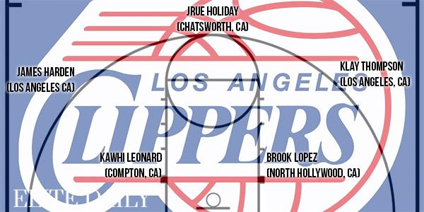 NBA 出身地 ロサンゼルス1