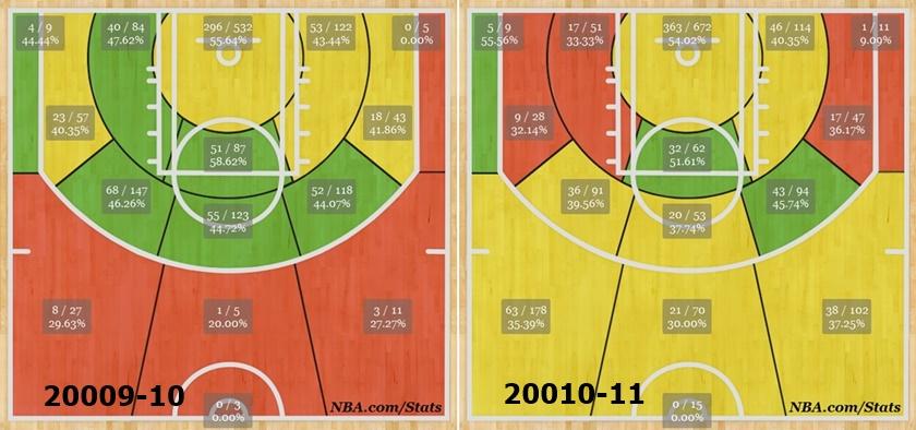 デリック・ローズ 2009-10 2010-11 ショットチャート