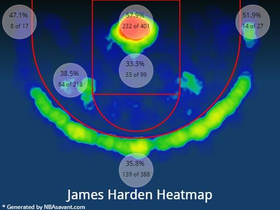 ジェイムス・ハーデン ヒートマップ