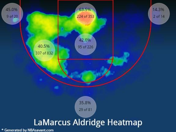 オルドリッジ 2014-15ヒートマップ