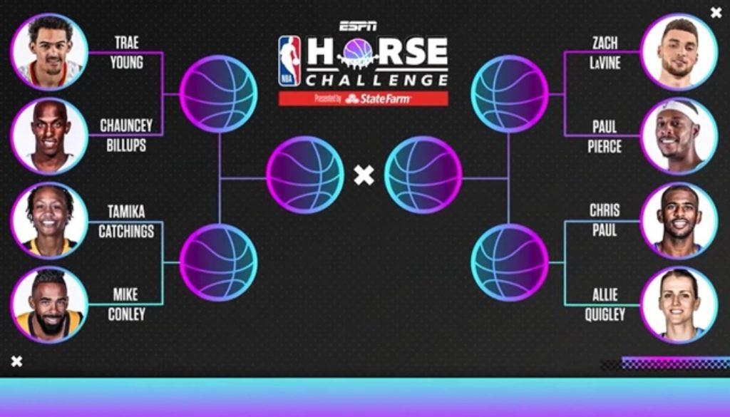 HORSEチャレンジ
