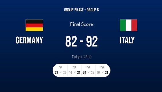 イタリア ドイツ 東京オリンピック